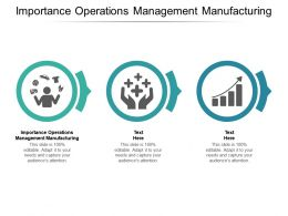 Importance Operations Management Manufacturing Ppt Powerpoint Presentation Icon Summary Cpb