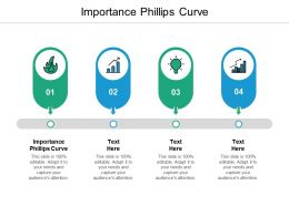 Importance Phillips Curve Ppt Powerpoint Presentation Infographics Smartart Cpb