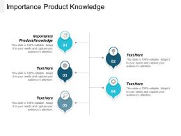 Importance Product Knowledge Ppt Powerpoint Presentation Inspiration Outline Cpb