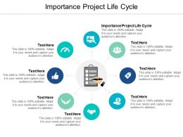 Importance Project Life Cycle Ppt Powerpoint Presentation Gallery Styles Cpb