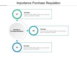 Importance Purchase Requisition Ppt Powerpoint Presentation Infographics Cpb