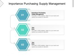 Importance Purchasing Supply Management Ppt Powerpoint Presentation Gallery Guide Cpb