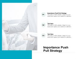 Importance Push Pull Strategy Ppt Powerpoint Presentation Portfolio Skills Cpb
