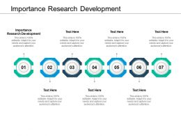 Importance Research Development Ppt Powerpoint Presentation Gallery Cpb