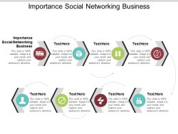 Importance Social Networking Business Ppt Powerpoint Presentation Gallery Background Image Cpb