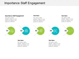 Importance Staff Engagement Ppt Powerpoint Presentation Professional Picture Cpb