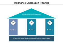 Importance Succession Planning Ppt Powerpoint Presentation Infographic Template Designs Cpb