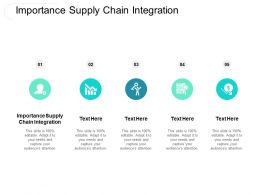 Importance Supply Chain Integration Ppt Powerpoint Presentation Show Model Cpb