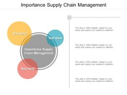 Importance Supply Chain Management Ppt Powerpoint Presentation Portfolio Influencers Cpb