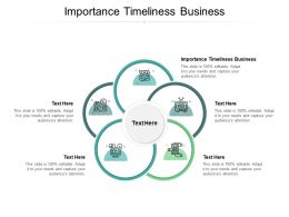 Importance Timeliness Business Ppt Powerpoint Presentation Pictures Templates Cpb