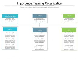 Importance Training Organization Ppt Powerpoint Presentation Model Gallery Cpb