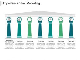 Importance Viral Marketing Ppt Powerpoint Presentation Model Designs Download Cpb