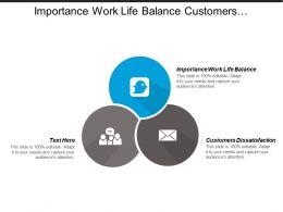 Importance Work Life Balance Customers Dissatisfaction 360 Degree Survey Cpb