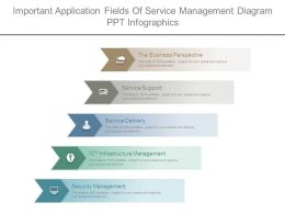 Important Application Fields Of Service Management Diagram Ppt Infographics