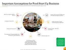 Important Assumptions For Food Start Up Business Ppt Powerpoint Presentation Model
