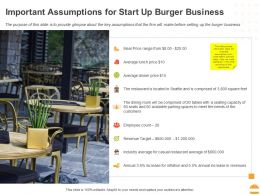 Important Assumptions For Start Up Burger Business Ppt Powerpoint Presentation Infographics