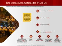 Important Assumptions For Start Up Dinner Price Ppt Powerpoint Presentation Ideas Information