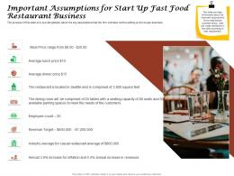 Important Assumptions For Start Up Fast Food Restaurant Business Ppt Powerpoint Presentation File