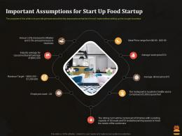 Important Assumptions For Start Up Food Startup Business Pitch Deck For Food Start Up Ppt Vector