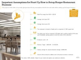 Important Assumptions For Start Up How To Setup Burger Restaurant Business Will Ppt Powerpoint Presentation Deck