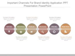 Important Channels For Brand Identity Application Ppt Presentation Powerpoint