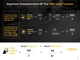 Important Characteristics Of The Eoq Cost Function Ppt Deck