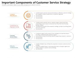 Important Components Of Customer Service Strategy