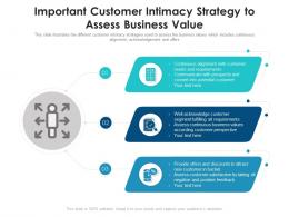 Important Customer Intimacy Strategy To Assess Business Value