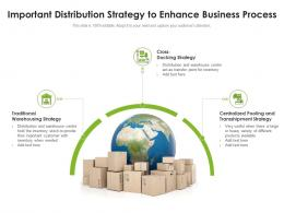 Important Distribution Strategy To Enhance Business Process