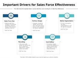 Important Drivers For Sales Force Effectiveness