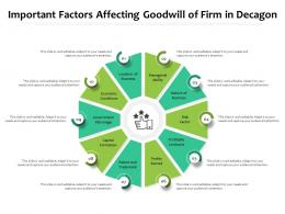 Important Factors Affecting Goodwill Of Firm In Decagon