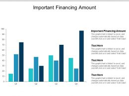 Important Financing Amount Ppt Powerpoint Presentation Summary Samples Cpb