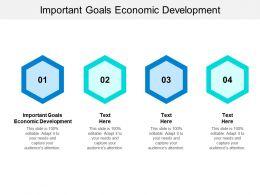 Important Goals Economic Development Ppt Powerpoint Presentation Slides Examples Cpb