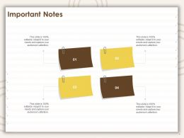 Important Notes Audiences Attention Ppt Powerpoint Presentation Infographic Template