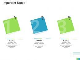 Important Notes Standardizing Supplier Performance Management Process Ppt Portrait