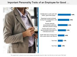 Important Personality Traits Of An Employee For Good Productivity