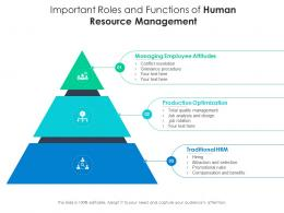 Important Roles And Functions Of Human Resource Management
