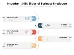 Important Skills Slides Of Business Employee