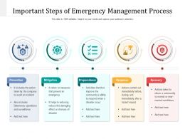 Important Steps Of Emergency Management Process