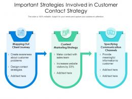 Important Strategies Involved In Customer Contact Strategy
