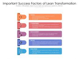 Important Success Factors Of Lean Transformation
