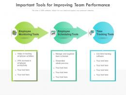 Important Tools For Improving Team Performance