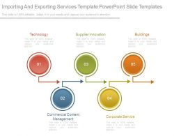 Importing And Exporting Services Template Powerpoint Slide Templates