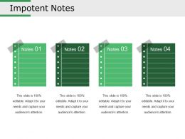 Impotent Notes Ppt Presentation