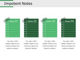Impotent Notes Ppt Presentation