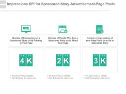 Impressions Kpi For Sponsored Story Advertisement Page Posts Powerpoint Slide