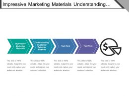 Impressive Marketing Materials Understanding Customer Behavior Patterns Network Alliances