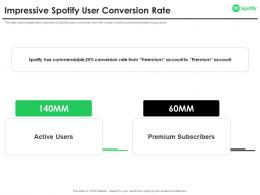 Impressive Spotify User Conversion Rate Spotify Investor Funding Elevator
