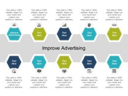 Improve Advertising Ppt Powerpoint Presentation Infographic Template Ideas Cpb