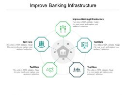Improve Banking Infrastructure Ppt Powerpoint Presentation File Guidelines Cpb